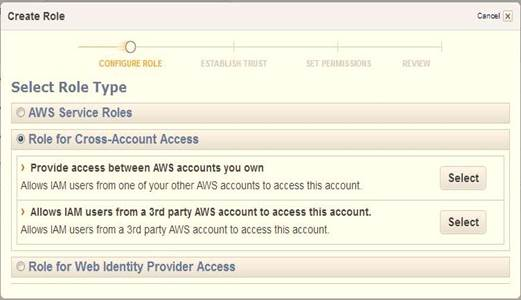 Integrate Shibboleth with AWS Identity and Access Management