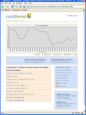 Rankforest