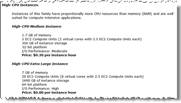 Ec2_high_cpu