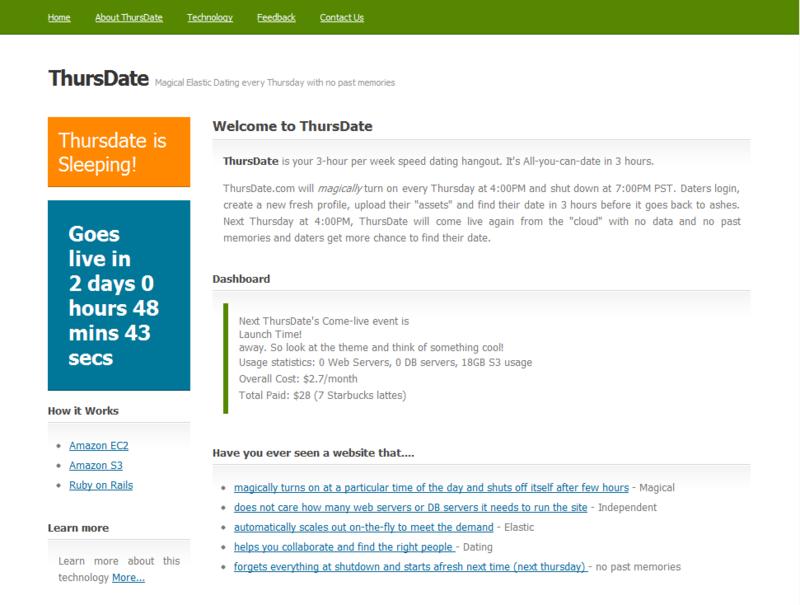 Thursdate.com