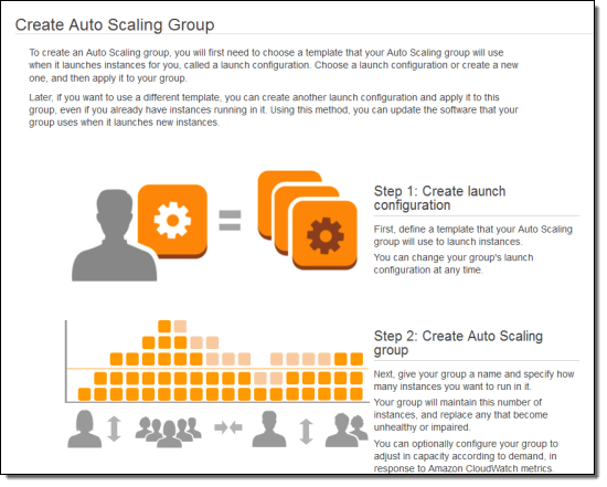 AWS Management Console – Auto Scaling Support | AWS Blog