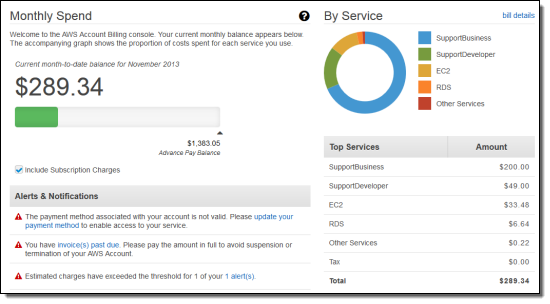 AWS Management Console AWS Blog - Invoice software amazon