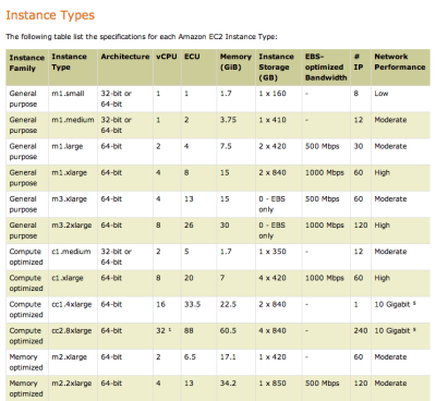 ec2 machine types