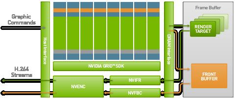 GPU model 4
