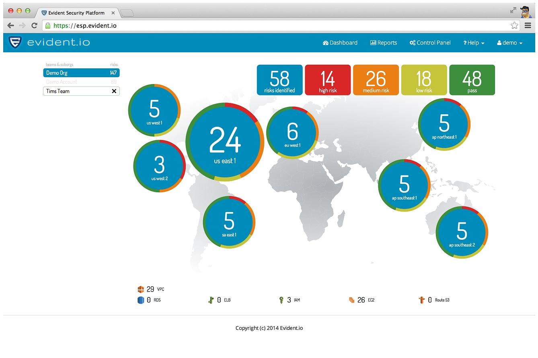 Track AWS Resource Configurations With AWS Config | AWS Blog