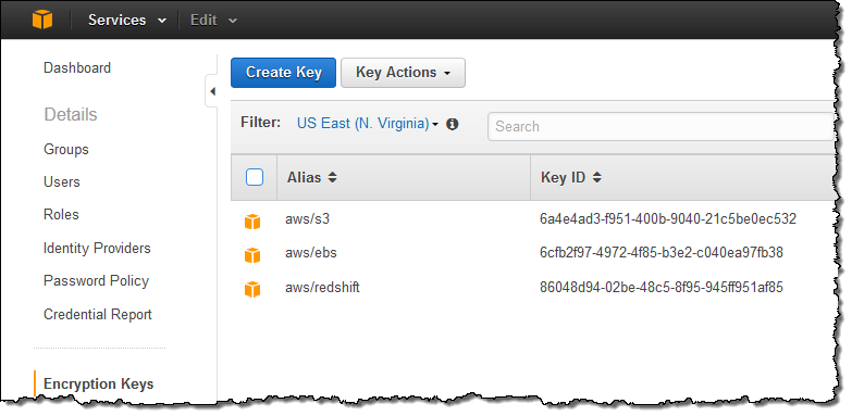 New AWS Key Management Service (KMS) | AWS Blog