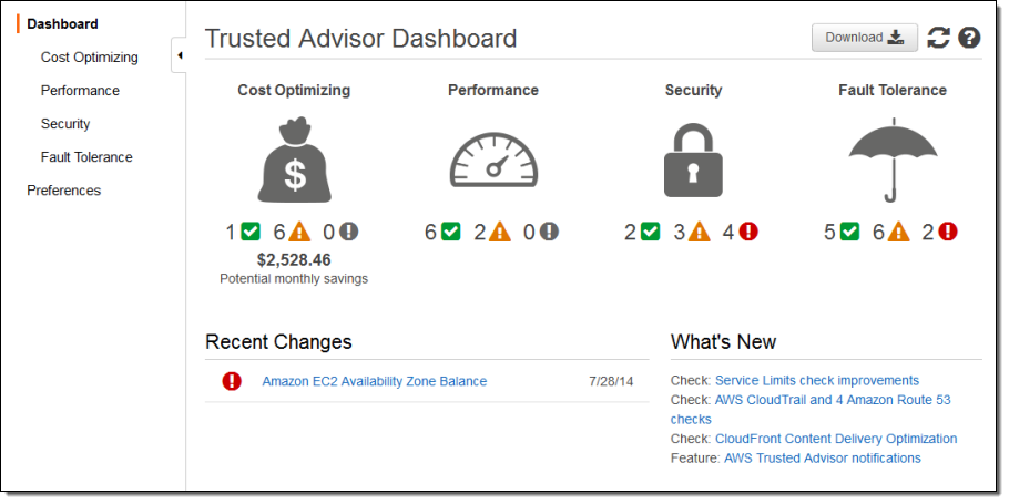 trusted advisor screenshot