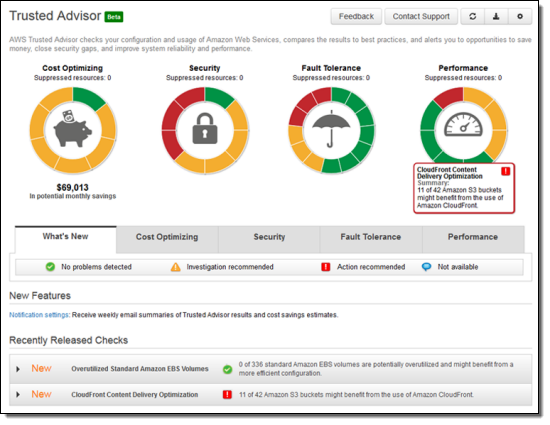 AWS Trusted Advisor Update – CloudFront Content Delivery