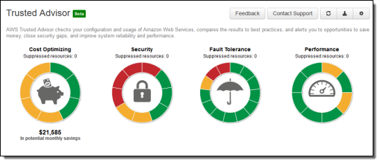 Image result for aws trusted advisor