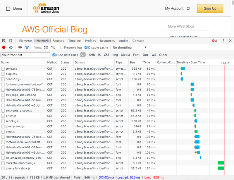 New – Gzip Compression Support for Amazon CloudFront | AWS