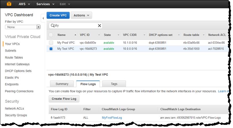 VPC Flow Logs – Log and View Network Traffic Flows | AWS News Blog