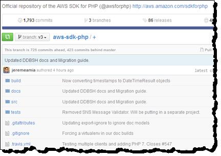 SDK PHP
