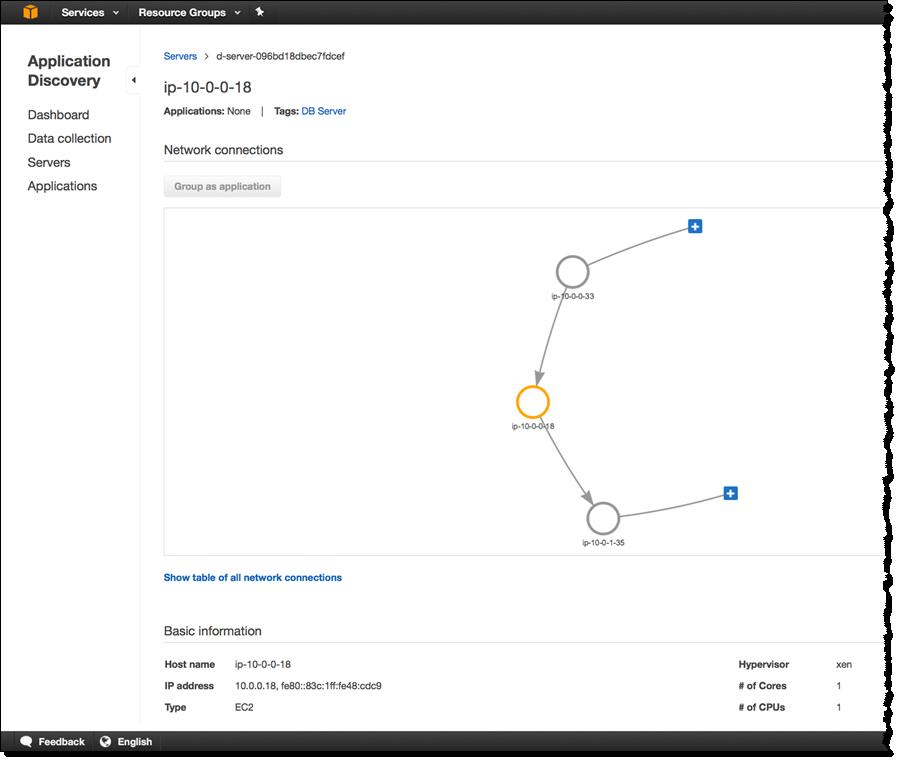 AWS Application Discovery Service | AWS Blog