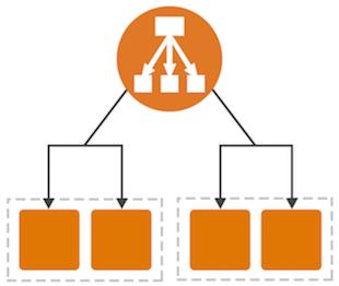 Load balancer diagram