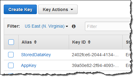 New – Bring Your Own Keys with AWS Key Management Service | AWS News
