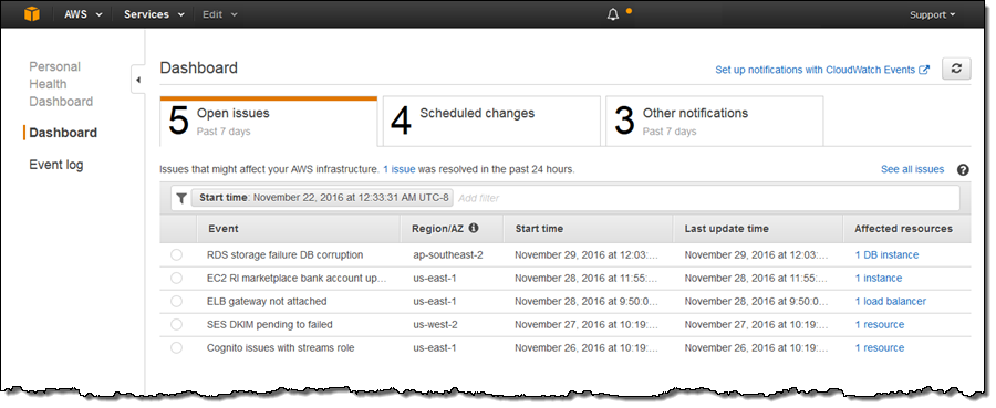 personal health dashboard New – AWS Personal Health Dashboard – Status You Can Relate To | AWS ...