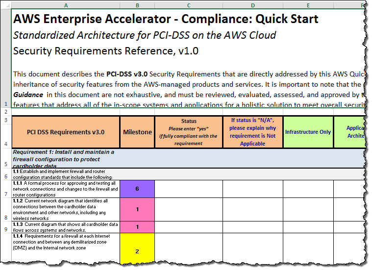 pci dss security policy template - quick start noise