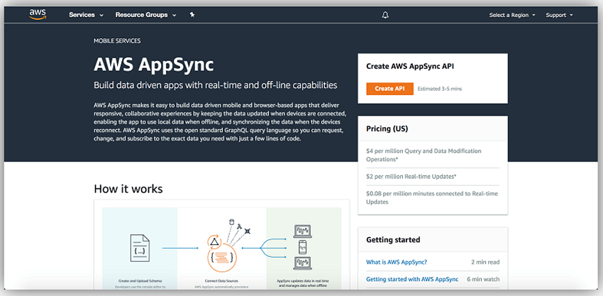 Introducing AWS AppSync – Build data-driven apps with real-time and
