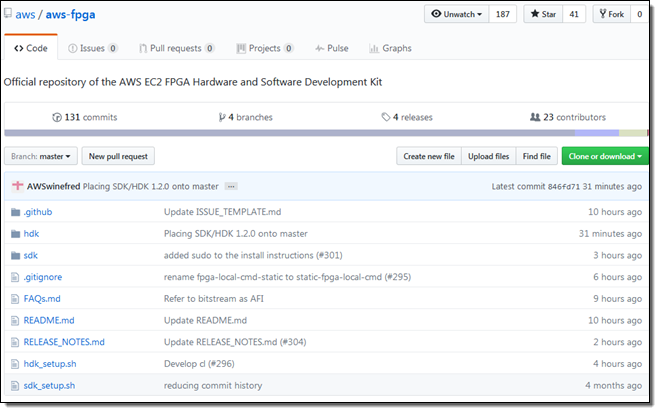 EC2 F1 Instances with FPGAs – Now Generally Available | AWS