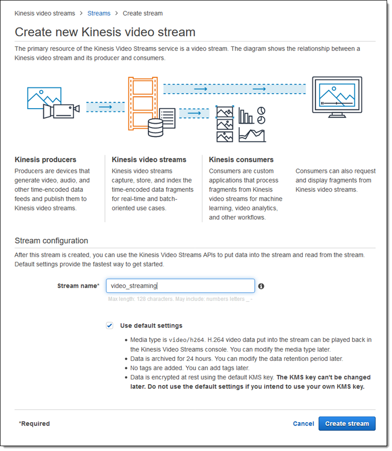 Amazon Kinesis Video Streams – Serverless Video Ingestion and