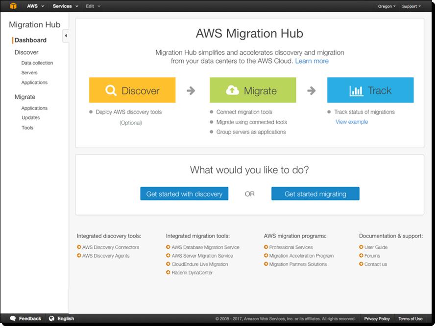 Aws Migration Hub Plan Track Enterprise Application