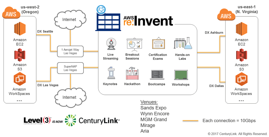 The AWS Cloud Goes Underground at re:Invent | AWS News Blog