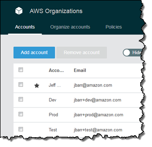 Use CloudFormation StackSets to Provision Resources Across Multiple