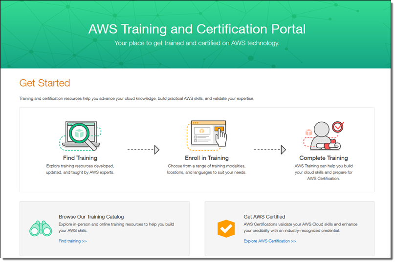 new aws training and certification portal | aws news blog