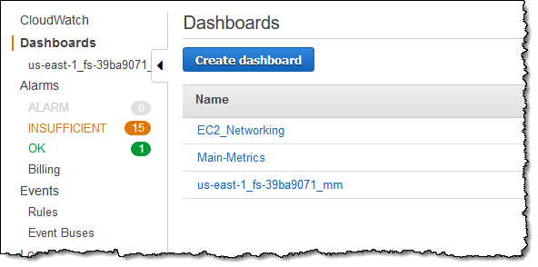 New – Provisioned Throughput for Amazon Elastic File System (EFS