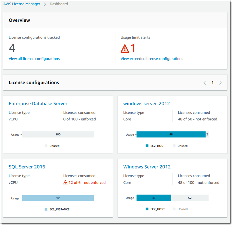 New AWS License Manager – Manage Software Licenses and