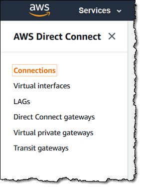 AWS Direct Connect | Noise