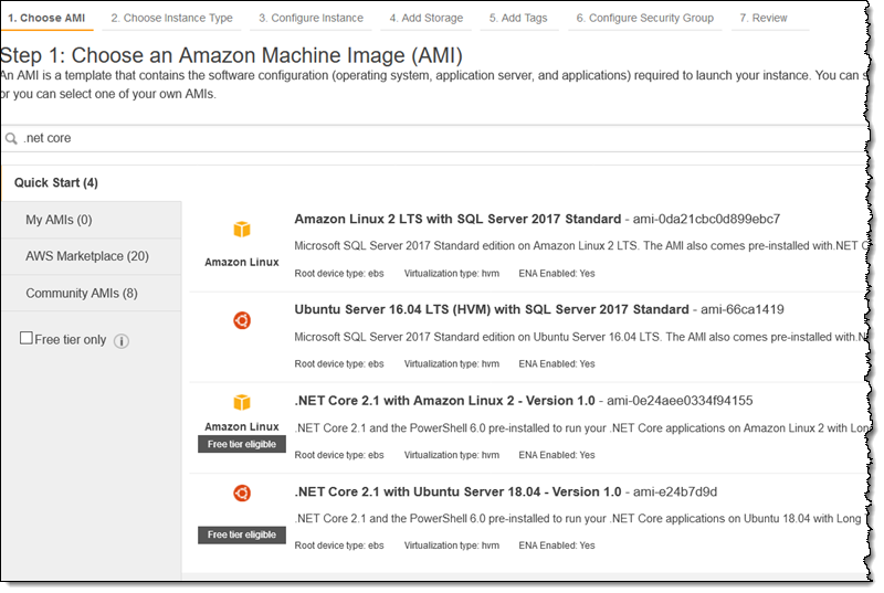 Amazon EC2 | Noise
