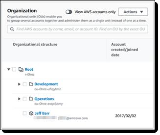 ルートアカウントと 3 つのアカウントがある AWS Organizations。