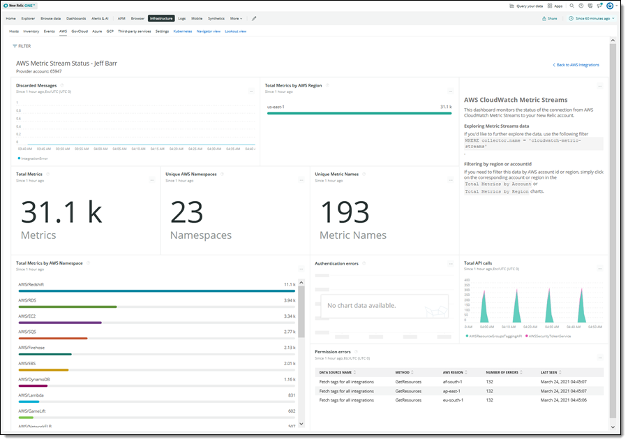 Metrics displayed in the New Relic UI