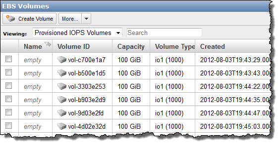 EBS Provisioned IOPS