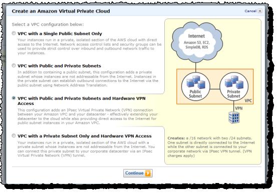 Amazon VPC | AWS Blog