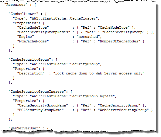 Amazon elasticache support in four additional regions amazon elasticache support in four additional regions cloudformation support free webinar maxwellsz