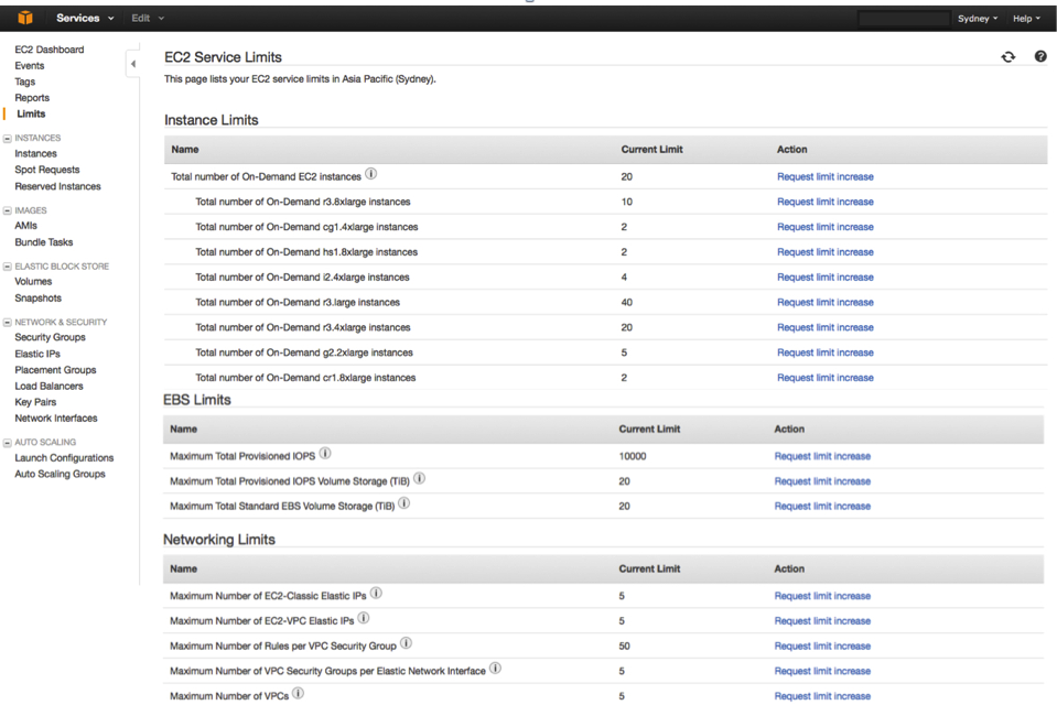 amazon ec2 service limits report now available