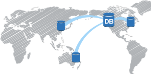 Simplify DynamoDB backup with cross-region export/import